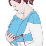 pozycja dziecka w chuście
